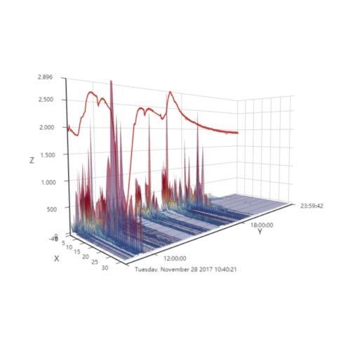cloud-graph4