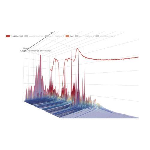 cloud-graph5