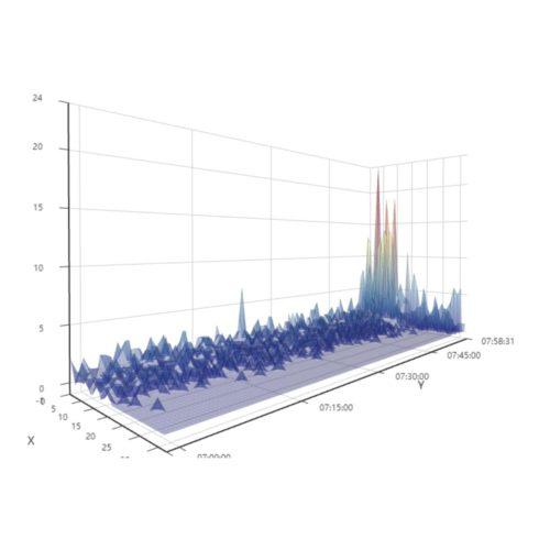 cloud-graph6